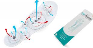 Promagnetin - sverige - apoteket - nyttigt