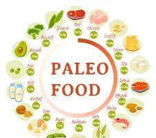 Paleo Diet - kräm - ingredienser - åtgärd